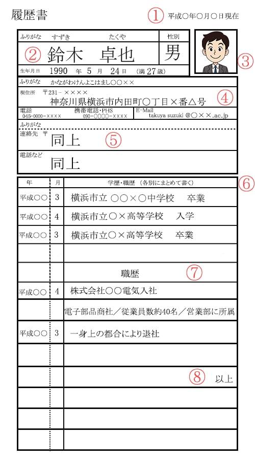 履歴書の左側の記入例