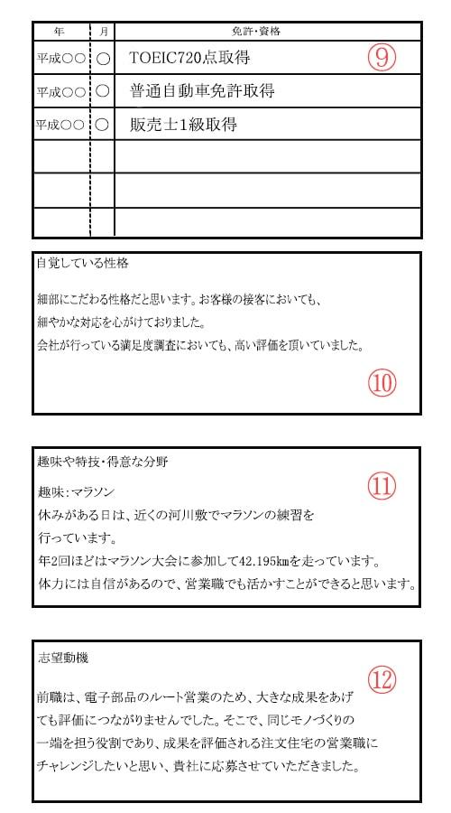 履歴書の右側の記入例